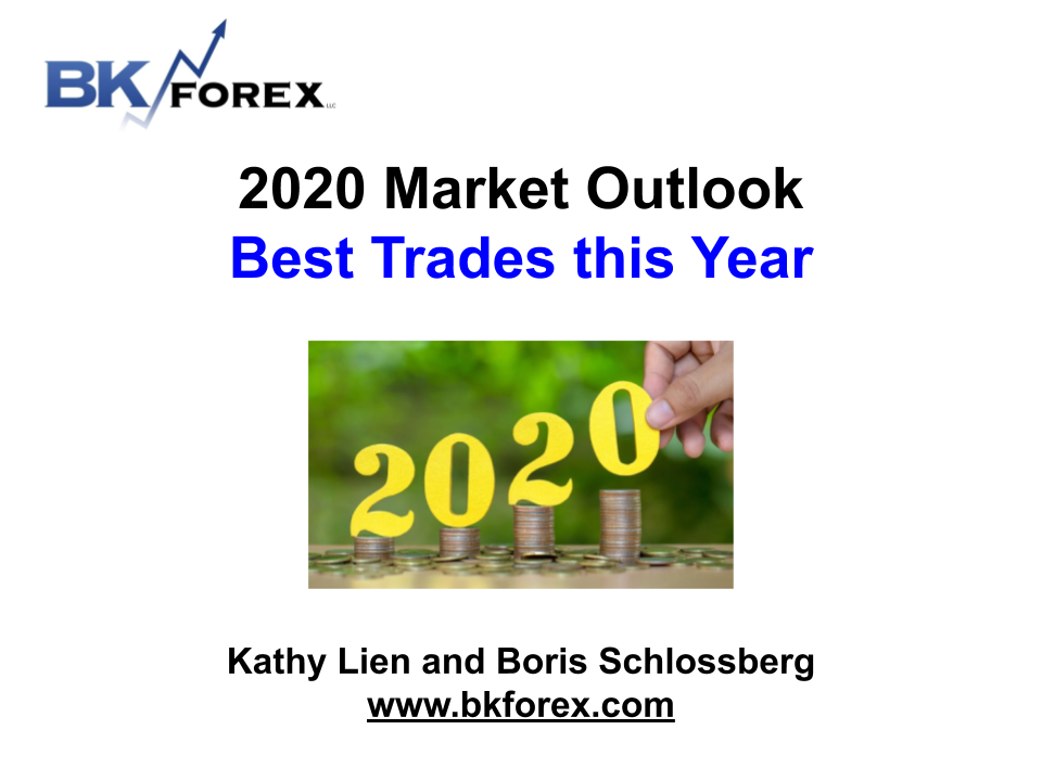 2020_outlook_slides_finalB.pptx